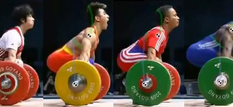 The Start Position In Weightlifting